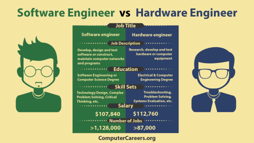 Software-vs-Hardware-Engineer.png